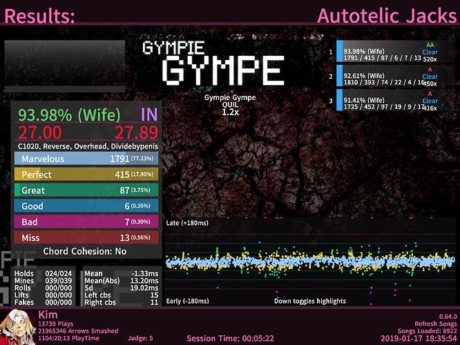 ett_gympie