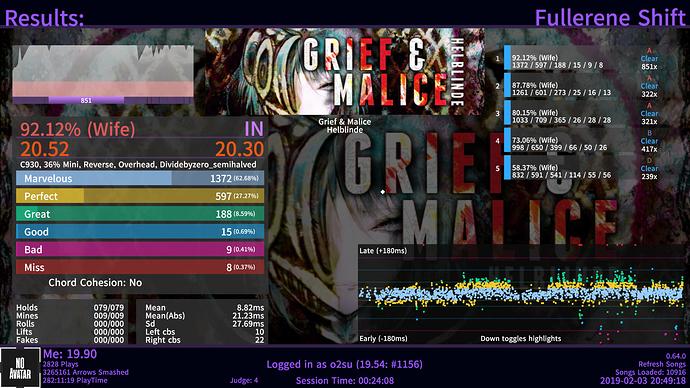 Grief%2092